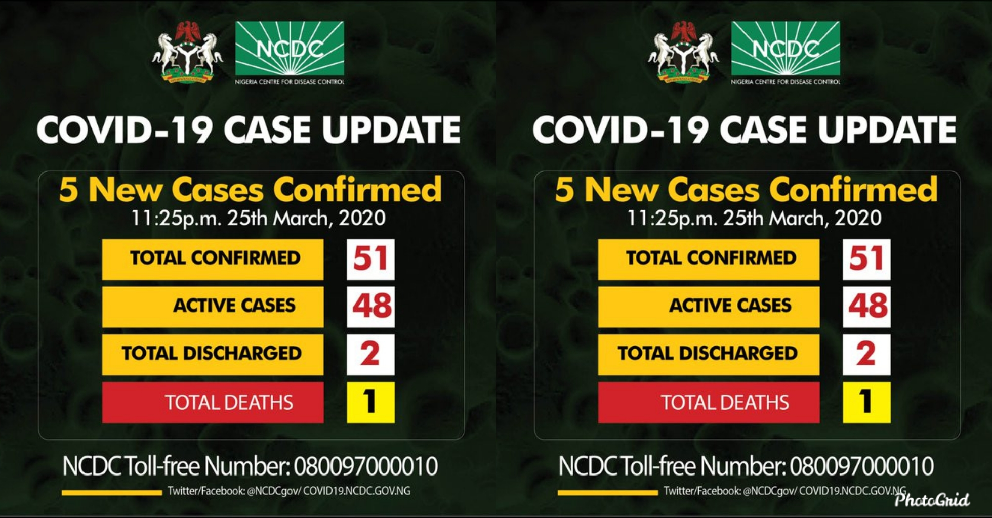 5 new cases of coronavirus confirmed in Rivers, Lagos and Abuja